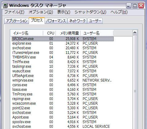 ウイルスバスター2008・メモリ使用量