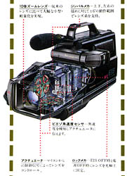 NV-M900 EIS