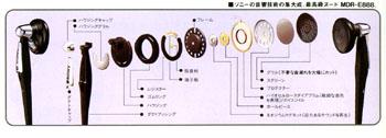 MDR-E888分解図